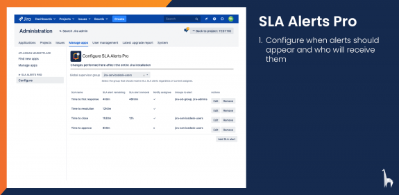 Configure which SLA's should throw alerts, who should receive SLA alerts and when alerts should start.